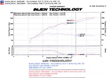 Injen Technology - Injen Performance Down-Pipe w/ CAT - SES1205DP - Image 2
