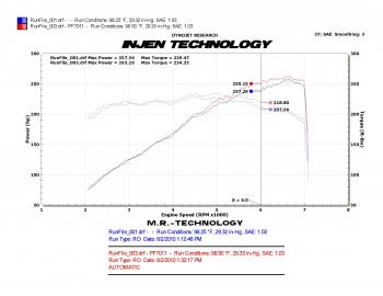 Injen Technology - Injen PF Cold Air Intake System (Wrinkle Black) - PF7011WB - Image 3