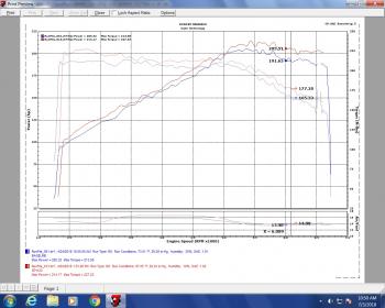 Injen Technology - Injen SP Short Ram Cold Air Intake System (Wrinkle Black) - SP1123WB - Image 7