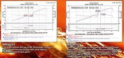 Injen Technology - Injen SP Short Ram Cold Air Intake System (Polished) - SP1577P - Image 6