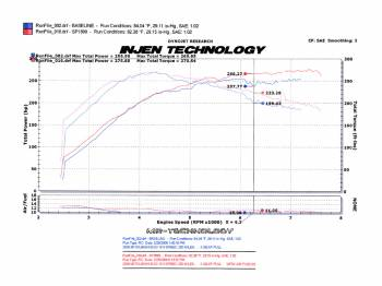 Injen Technology - Injen SP Short Ram Cold Air Intake System (Polished) - Image 3