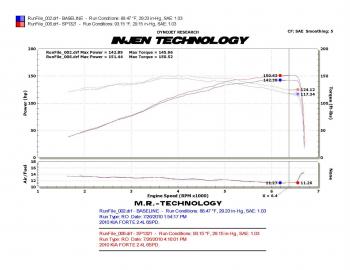Injen Technology - Injen SP Cold Air Intake System (Black) - SP1321BLK - Image 3