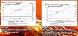 Injen Technology - Injen SP Cold Air Intake System (Polished) - SP1578P - Image 7