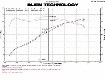 Injen Technology - Injen SP Cold Air Intake System (Black) - Image 3
