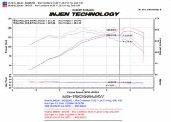 Injen Technology - Injen SP Cold Air Intake System (Polished) - SP2106P - Image 2