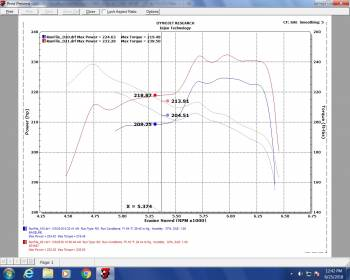 Injen Technology - Injen SP Short Ram Cold Air Intake System (Black) - SP1687BLK - Image 7