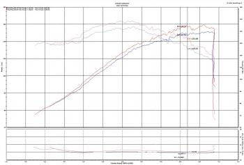 Injen Technology - Injen SP Short Ram Cold Air Intake System (Polished) - SP2081P - Image 6