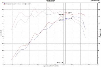 Injen Technology - Injen SP Cold Air Intake System (Polished) - SP1342P - Image 6