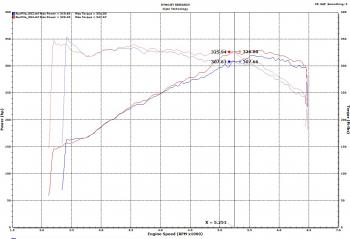 Injen Technology - Injen SP Cold Air Intake System (Wrinkle Black) - Image 4
