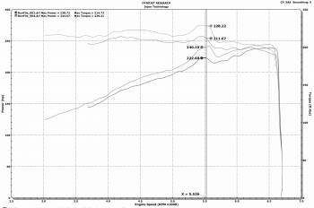 Injen Technology - Injen PF Cold Air Intake System (Polished) - PF5023P - Image 4