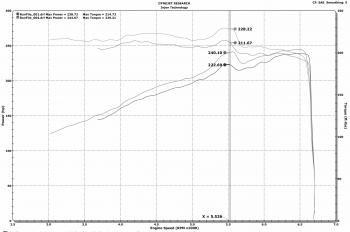 Injen Technology - Injen PF Cold Air Intake System (Wrinkle Black) - PF5023WB - Image 5