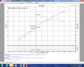 Injen Technology - Injen EVOLUTION Cold Air Intake System (Dry Air Filter) - EVO1901 - Image 7